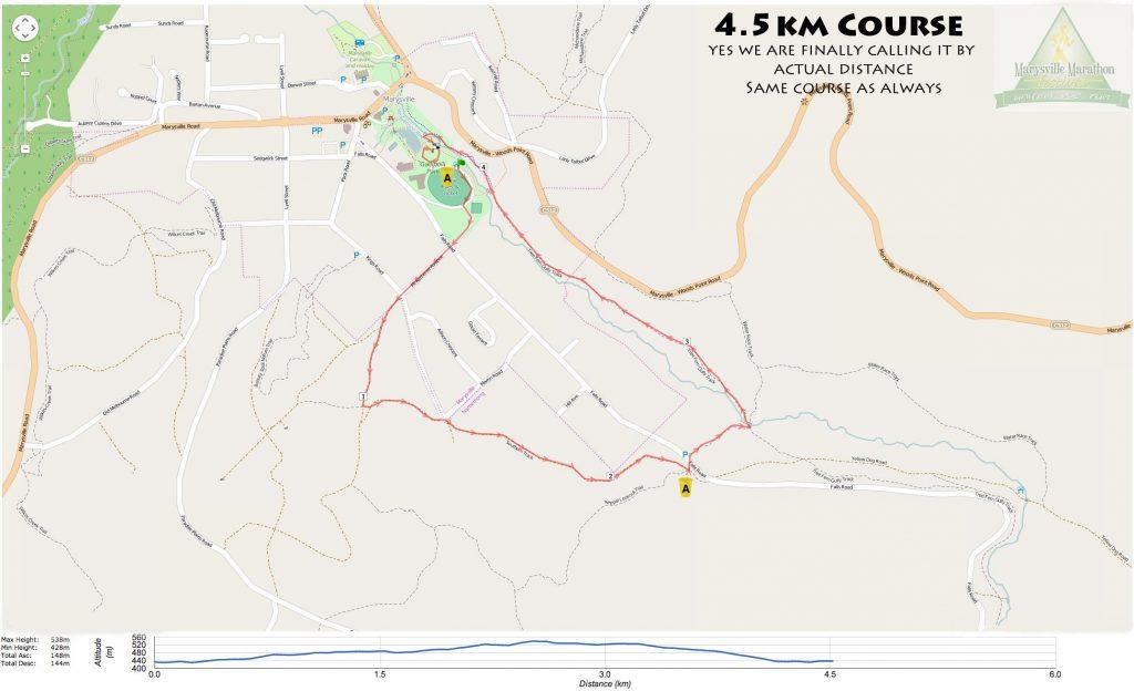 Marysville 2014 - 4.5km